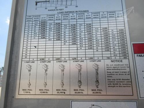 Crane Truck Specs